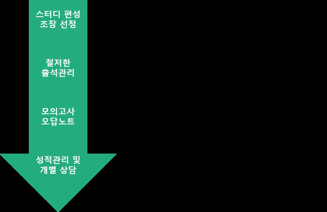 2기 소개.png